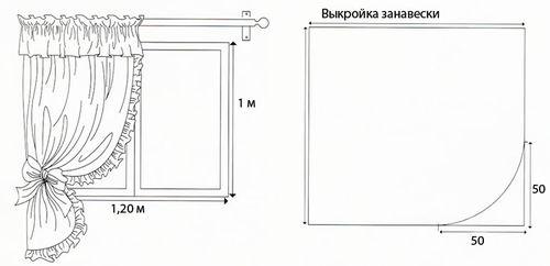 vikroyki-kuhonnih-shtor_5