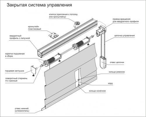 karniz_dlya_rimskix_shtor_06