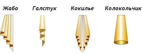elementy_shtor_i_ix_nazvaniya_2