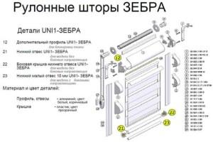 Какие бывают элементы штор?