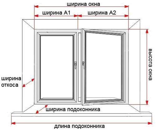 zamer_shtor_na_okna_4