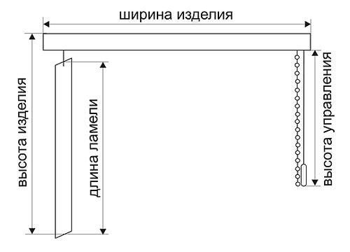 zamer_shtor_na_okna_6