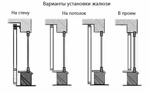 krepleniya_zhalyuzi_na_okna_5