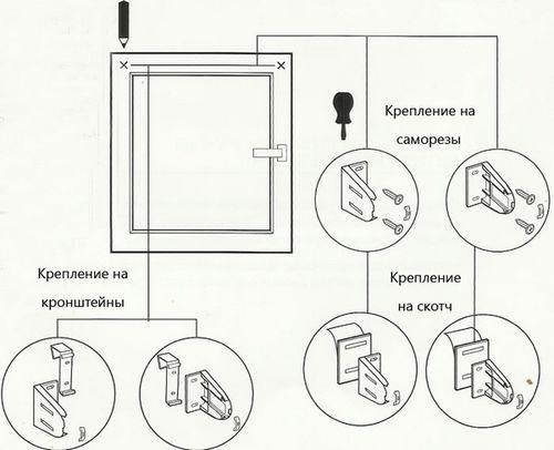 krepleniya_zhalyuzi_na_plastikovye_okna_3