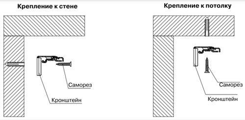 kak_ustanovit_gorizontalnye_zhalyuzi_na_plastikovye_okna_6