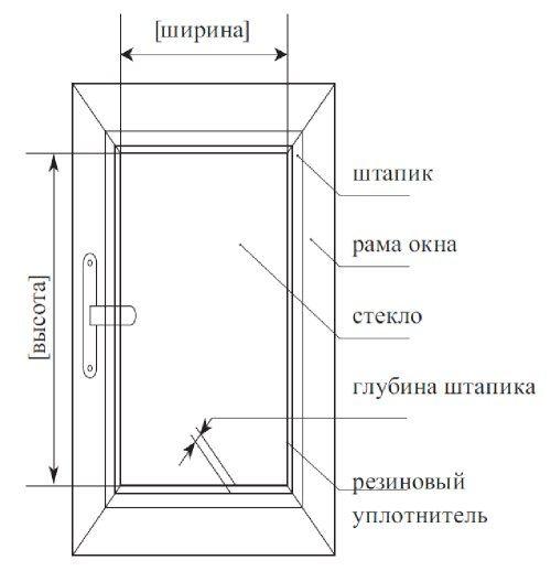 zamerit_zhalyuzi_na_plastikovye_okna_1