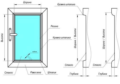 zamerit_zhalyuzi_na_plastikovye_okna_4